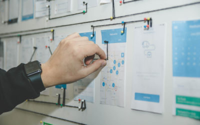 Managing Business Transformation